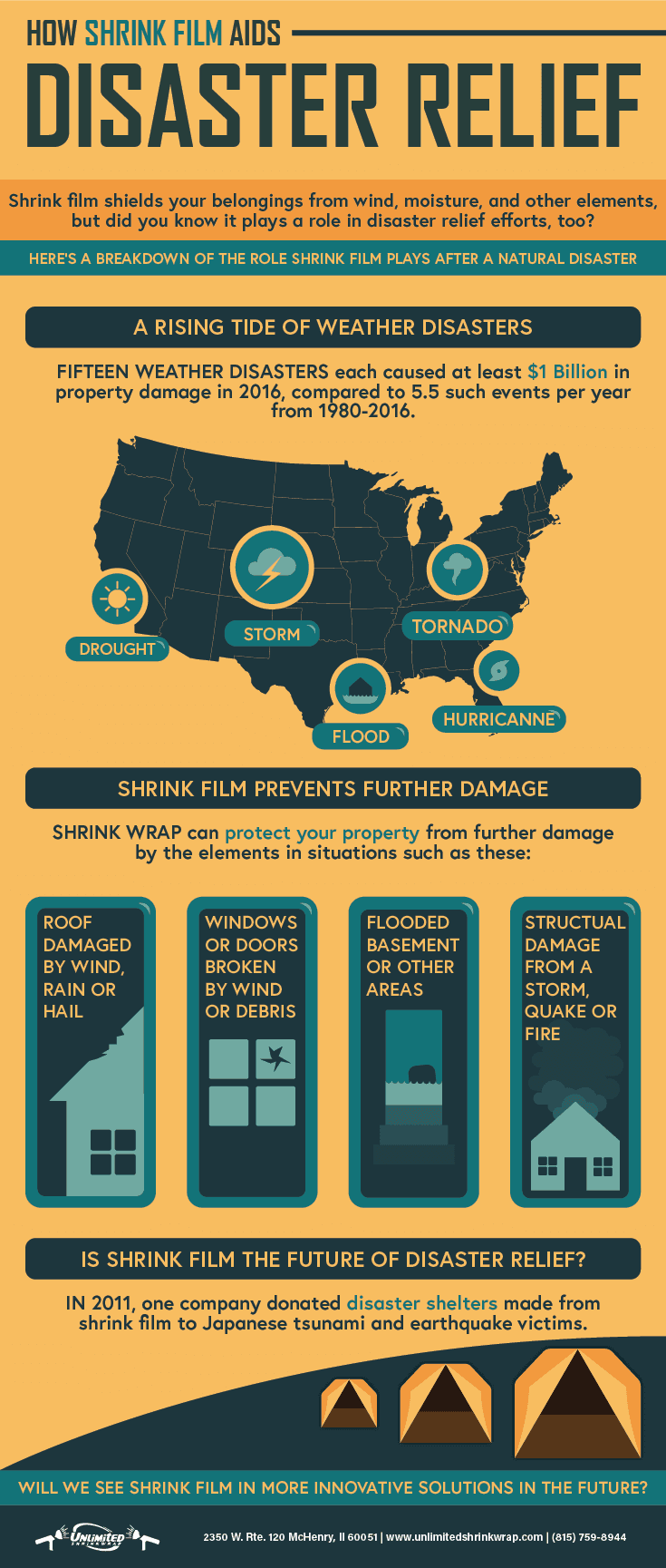 Infographic illustrating the role of shrink film in disaster relief efforts.