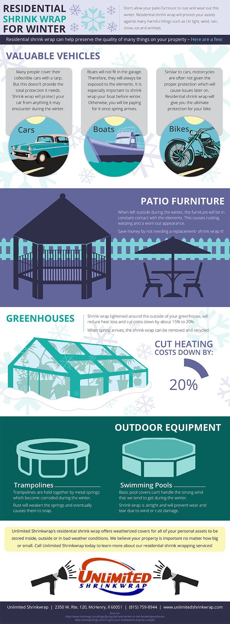Infographic illustrating how shrink wrap can be used to protect residential items during the winter.