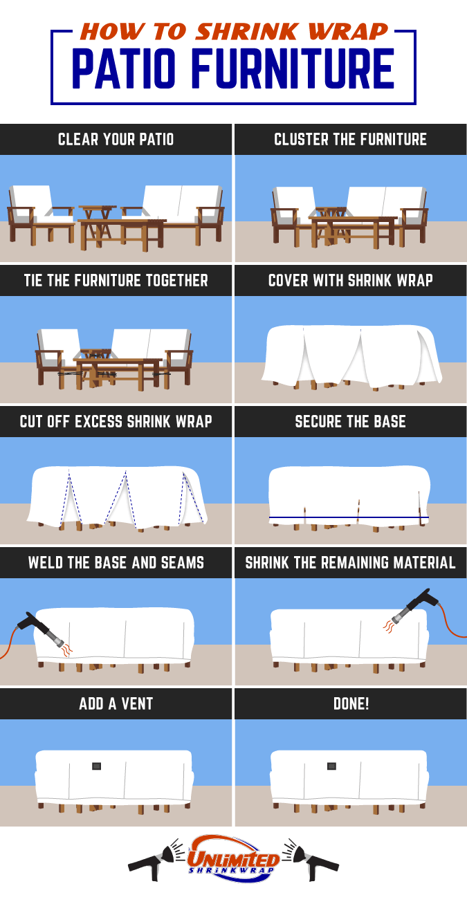 Graphic featuring the steps involved in shrink wrapping patio furniture
